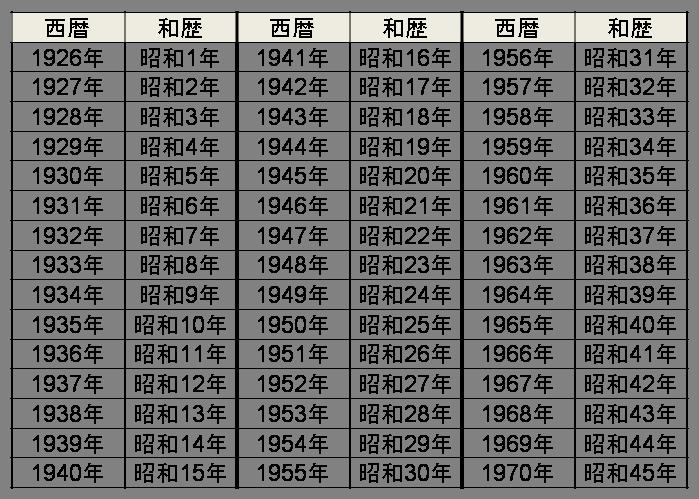 45 年 西暦 昭和